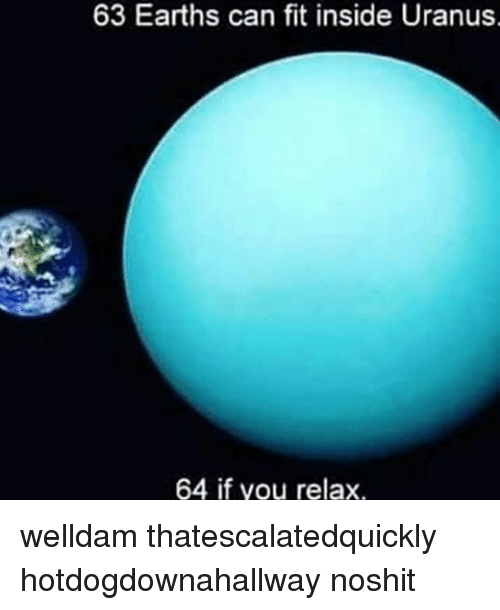 Inside Of Uranus