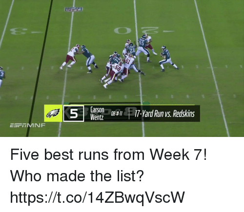 Memes, Washington Redskins, and Best: 65  2B  2  5 l imi 08#11  Carson  Wentz  17-YardRunvs.Redskins  ESFDMNF Five best runs from Week 7!  Who made the list? https://t.co/14ZBwqVscW