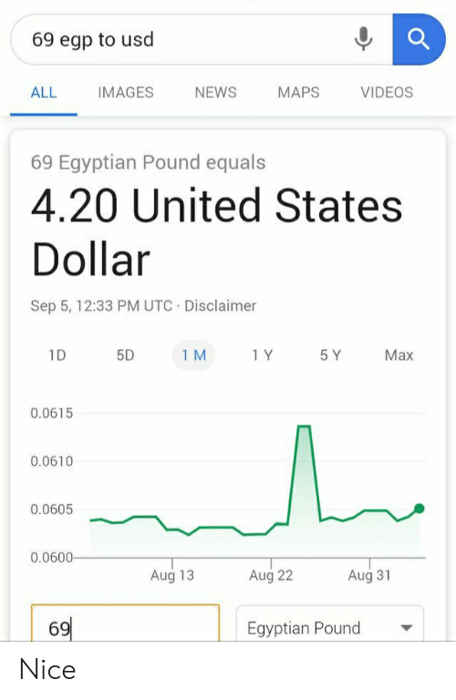 69 Egp to Usd ALL VIDEOS IMAGES NEWS MAPS 69 Egyptian Pound Equals 420  United States Dollar Sep 5 1233 PM UTC Disclaimer Max 1D 5D 1 M 1 Y 5 Y