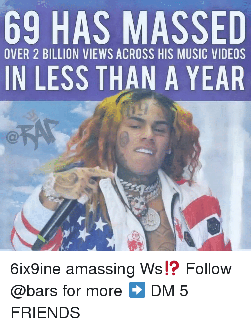 Friends, Memes, and Music: 69 HAS MASSED  IN LESS THAN A YEAR  OVER 2 BILLION VIEWS ACROSS HIS MUSIC VIDEOS 6ix9ine amassing Ws⁉️ Follow @bars for more ➡️ DM 5 FRIENDS