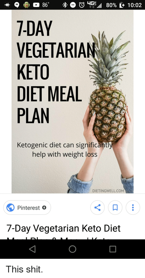 7 Day Vegetarian Keto Diet Meal Plan Ketogenic Diet Can Significantly Help With Weight Loss Dietingwellcom Pinterest 7 Day Vegetarian Keto Diet This Shit Pinterest Meme On Me Me