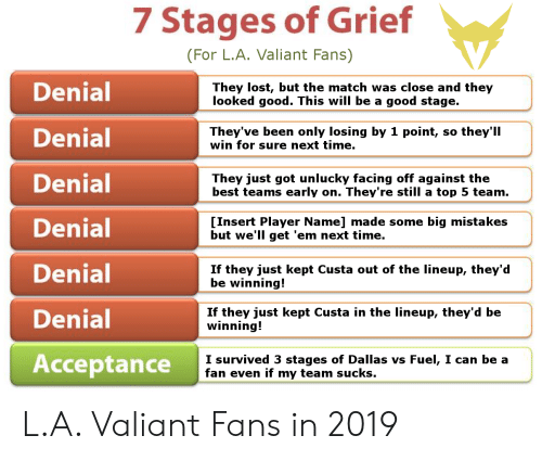 7 stages of grief cancer