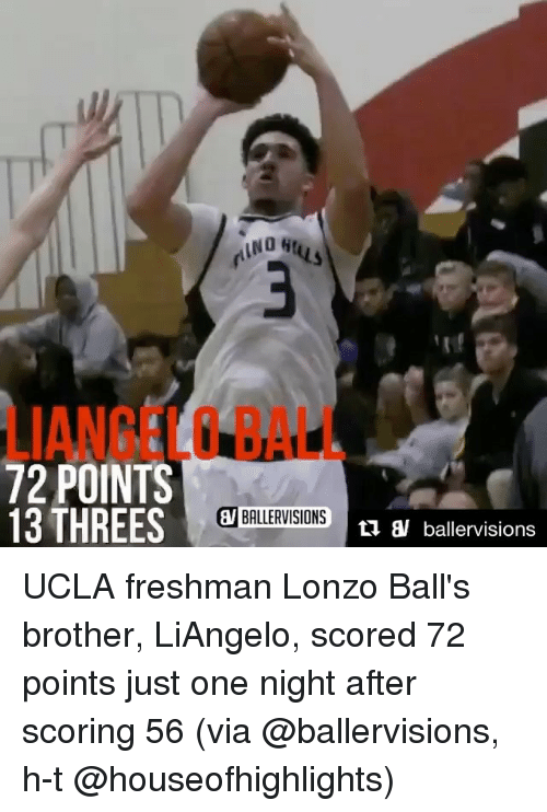 Sports, Ucla, and Brother: 72 POINTS  13 THREES  BALLERVISIONS n a ballervisions UCLA freshman Lonzo Ball's brother, LiAngelo, scored 72 points just one night after scoring 56 (via @ballervisions, h-t @houseofhighlights)