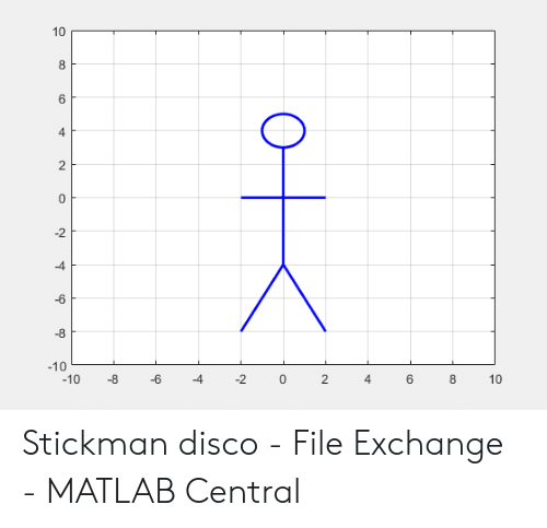 8 6 4 2 0 -10 86420 -2-4-6-8 1 Stickman Disco - File
