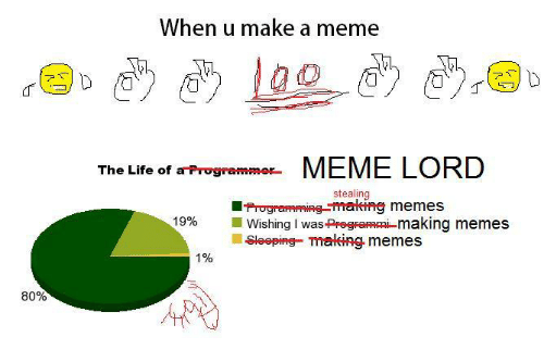 Cold Canadian, Make Meme, and Meme-Lord: 80%  When u make a meme  The Life of  aProgrammer-  MEME LORD  stealing  memes  19%  Wishing I was making memes  Sleeping- making.  memes  1%