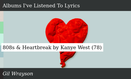 SIZZLE 808s Heartbreak By Kanye West