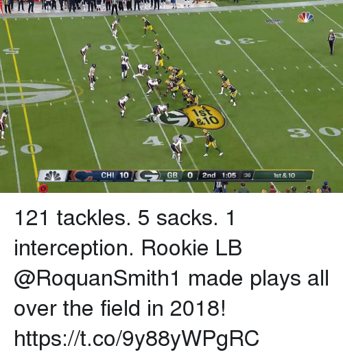 Memes, 🤖, and Chi: 810  CHI 10  GB 0 2nd 1:05 :36  1st & 10 121 tackles. 5 sacks. 1 interception.   Rookie LB @RoquanSmith1 made plays all over the field in 2018! https://t.co/9y88yWPgRC