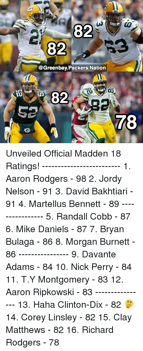 82 82 82 82 78 Unveiled Official Madden 18 Ratings