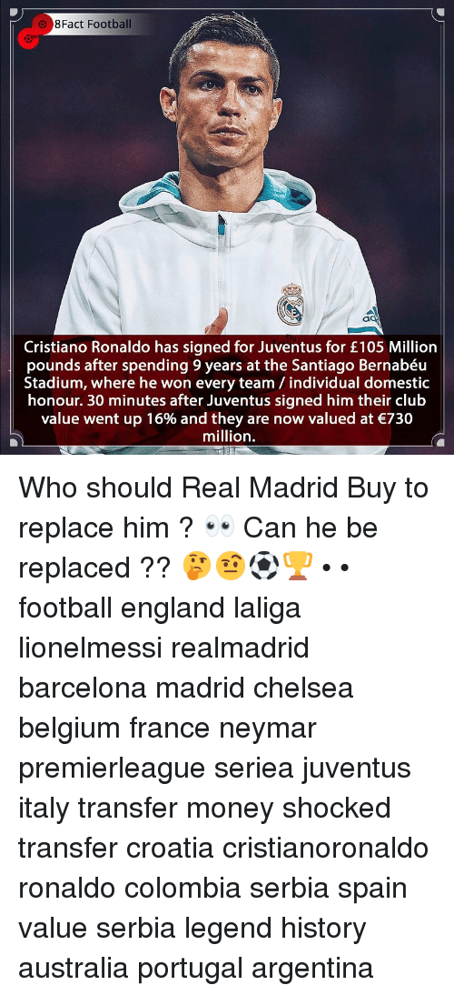 Barcelona, Belgium, and Chelsea: 8Fact Football  al  Cristiano Ronaldo has signed for Juventus for £105 Million  pounds after spending 9 years at the Santiago Bernabéu  Stadium, where he won every team /individual domestic  honour. 30 minutes after Juventus signed him their club  value went up 16% and they are now valued at €730  million Who should Real Madrid Buy to replace him ? 👀 Can he be replaced ?? 🤔🤨⚽️🏆 • • football england laliga lionelmessi realmadrid barcelona madrid chelsea belgium france neymar premierleague seriea juventus italy transfer money shocked transfer croatia cristianoronaldo ronaldo colombia serbia spain value serbia legend history australia portugal argentina