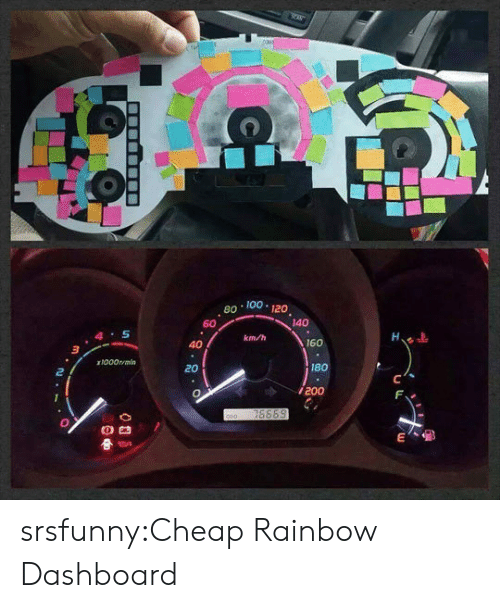 Anaconda, Bailey Jay, and Tumblr: 8o.100 120  60  140  km/h  40  160  3  r1000rrmln  20  180  2  200  0臼 srsfunny:Cheap Rainbow Dashboard