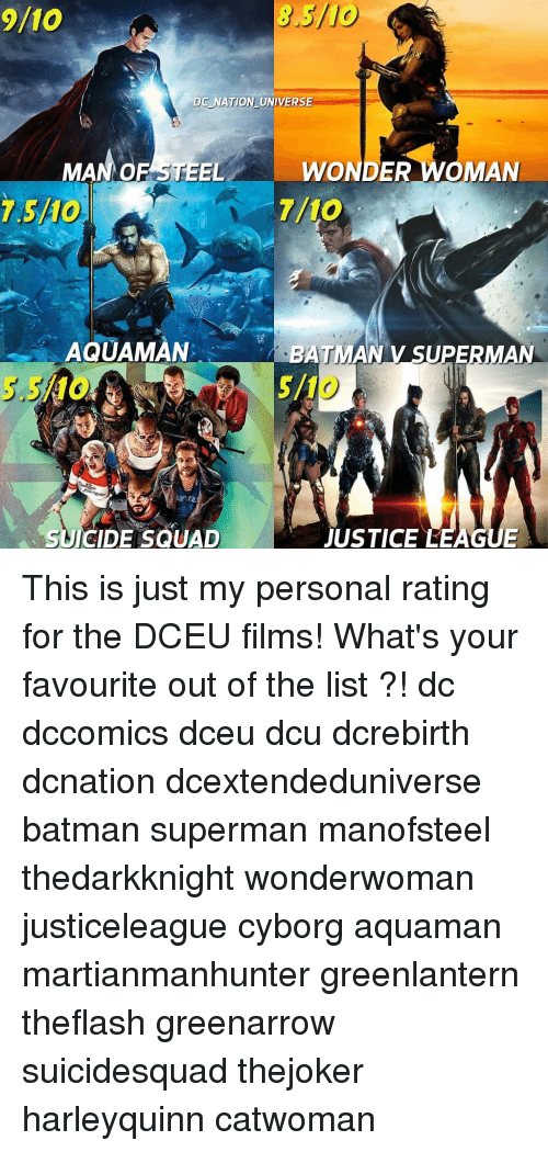 Batman, Memes, and Squad: 9/10  8.5/IO  DC NATION UNIVERSE  WONDER WOMAN  MAN OF STEEL  75/40  7/10  AQUAMANB  BATMAN VSUPERMAN  5/10  SUICIDE SQUAD  JUSTICE LEAGUE This is just my personal rating for the DCEU films! What's your favourite out of the list ?! dc dccomics dceu dcu dcrebirth dcnation dcextendeduniverse batman superman manofsteel thedarkknight wonderwoman justiceleague cyborg aquaman martianmanhunter greenlantern theflash greenarrow suicidesquad thejoker harleyquinn catwoman