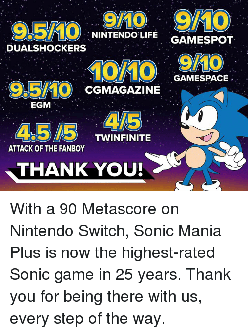 Dank, Nintendo, and Thank You: 9/10 9MO  NINTENDOLIFE GAMESPOT  DUALSHOCKERS  95/10 cGMAGAZINE CAMESPACE  TWINFINITE  ATTACK OF THE FANBOY  THANK YOU! With a 90 Metascore on Nintendo Switch, Sonic Mania Plus is now the highest-rated Sonic game in 25 years.  Thank you for being there with us, every step of the way.