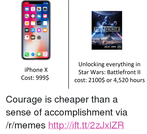 """Clock, Iphone, and Memes: 9:41  Mail  Camera  Clock  Weather  News  BATTLEFRONT II  App  iPhone X  Cost: 999$  Unlocking everything in  Star Wars: Battlefront ll  cost: 2100$ or 4,520 hours <p>Courage is cheaper than a sense of accomplishment via /r/memes <a href=""""http://ift.tt/2zJxlZR"""">http://ift.tt/2zJxlZR</a></p>"""