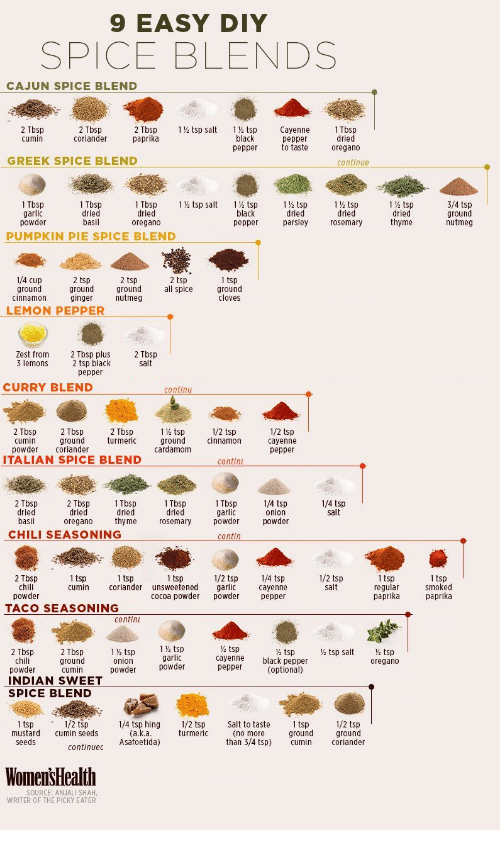 9 easy diy spice blends cajun spice blend 2 tbsp cumin tbsp black onion and pumpkin 9 easy diy spice blends cajun spice blend 2 m4hsunfo