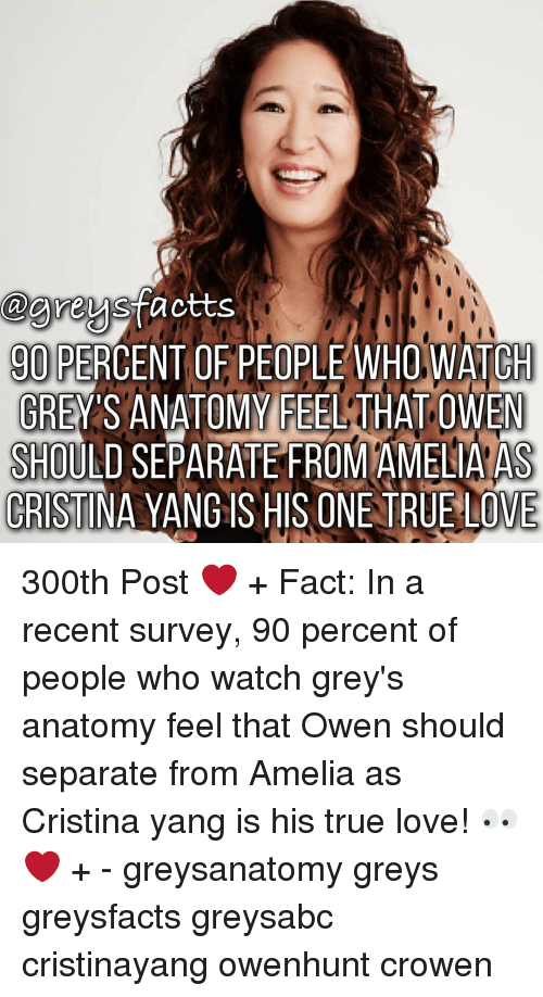 90 Percent Of People Who Watch Greys Anatomy Feel That Owen Should