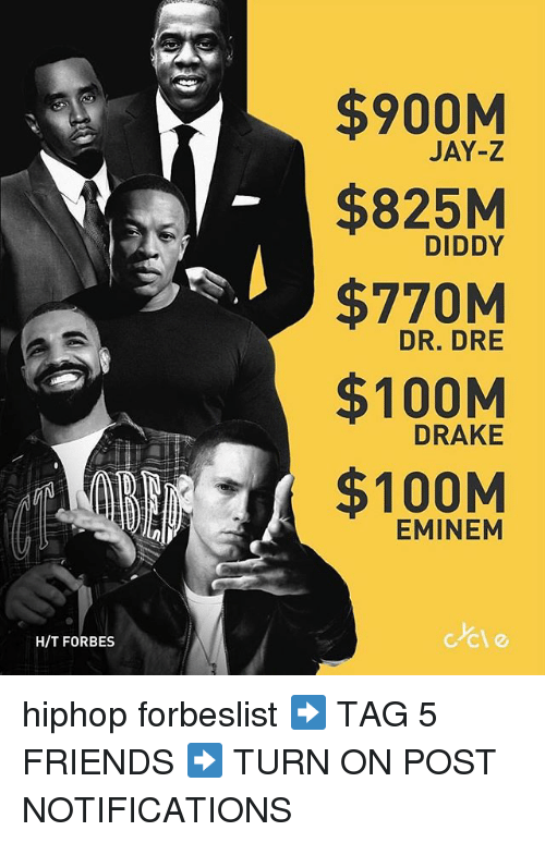 Dr. Dre, Drake, and Eminem: $900M  JAY-Z  $825M  DIDDY  $770M  DR. DRE  $100M  DRAKE  ORNK$100M  EMINEM  H/T FORBES hiphop forbeslist ➡️ TAG 5 FRIENDS ➡️ TURN ON POST NOTIFICATIONS