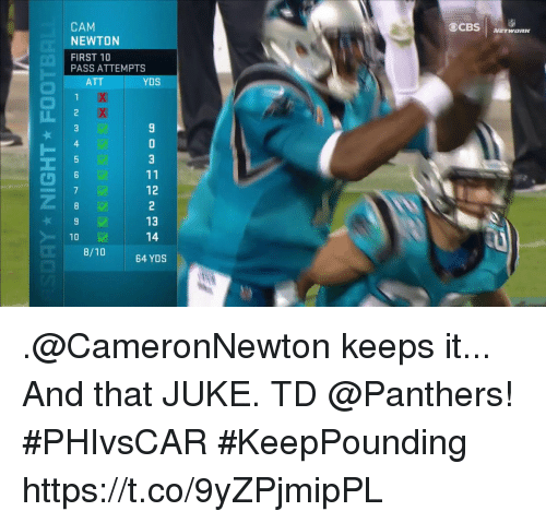 Memes, Panthers, and 🤖: 903 11 12 2 13 14  77 Y  0  TIA  圆圆  AE IR A  1234567890 .@CameronNewton keeps it... And that JUKE.  TD @Panthers! #PHIvsCAR #KeepPounding https://t.co/9yZPjmipPL