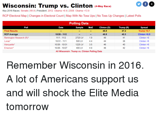 96 6 Wisconsin Trump vs Clinton 4-Way Race Key 2016 Races Senate ...