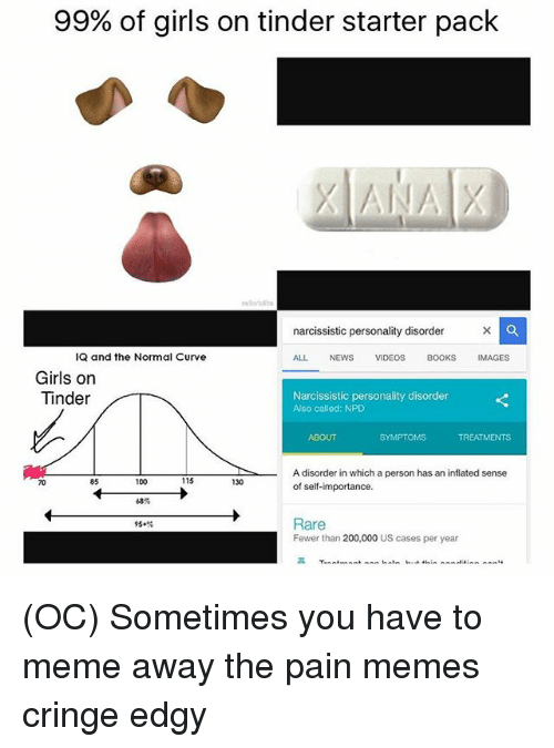 99% of Girls on Tinder Starter Pack Narcissistic Personality