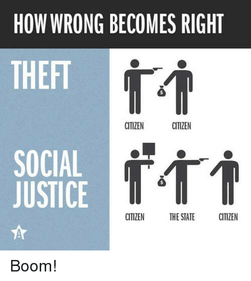 Justice, Socialism, and Conservative: HOW WRONG BECOMES RIGHT  THEFT  CITIZEN  CITIZEN  SOCIAL  JUSTICE  CITIZEN THE STATE  CITIZEN Boom!