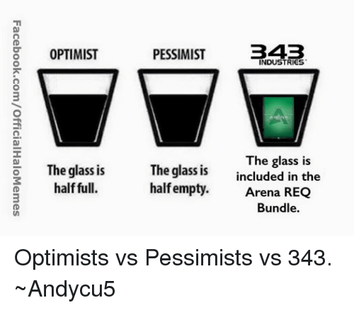 pessimistic me Perhaps the most widely used method for assessing optimistic or pessimistic disposition is the life orientation test, developed by psychologists michael scheier and charles carverto gauge your.