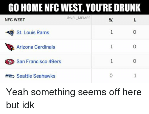 San Francisco 49ers, Arizona Cardinals, and Drunk: GO HOME NFC WEST, YOU'RE DRUNK  @NFL MEMES  NFC WEST  <2 St. Louis Rams  Arizona Cardinals  San Francisco 49ers  Seattle Seahawks Yeah something seems off here but idk