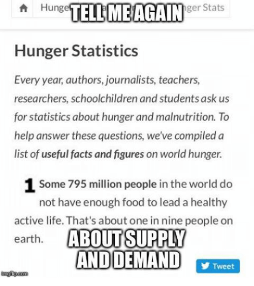 Hung TELL MEAGAIN Ger Stats Hunger Statistics Every Year