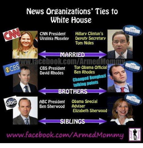Abc, Facebook, and Hillary Clinton: News Organizations' Ties to  White House  CNN President  Hillary Clinton's  Virginia Moseley  Deputy Secretary  Tom Nides  MARRIE  TWITTAEcebook.com/ArmedMQ  OCES  CBS President Top Obama Official  David Rhodes  Ben Rhodes  Changed Benghazi  talking points  ROTHER  ABC President Obama Special  abC  Ben Sherwood  Adviser  Elizabeth Sherwood  BLIN  www.facebook.com/Armed Mommy