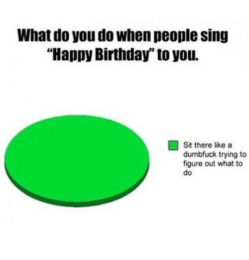 25+ Best Memes About Happy Birthday To You