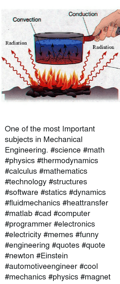 most difficult topics a computer science Also, students spend most of their school years acquiring a firm grounding in the  core topics from both subjects (mathematics and computer science) before.