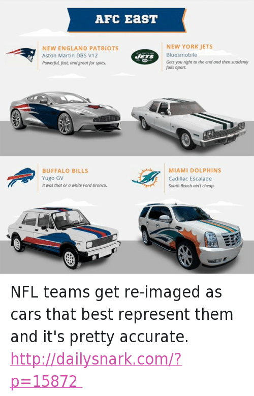 NFL Teams Get ReImaged As Cars That Best Represent Them And Its - Aston martin new england