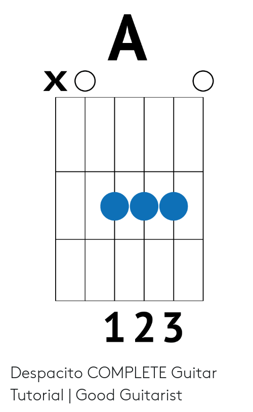 Grab the complete guitar chords chart free pdf download (comes.