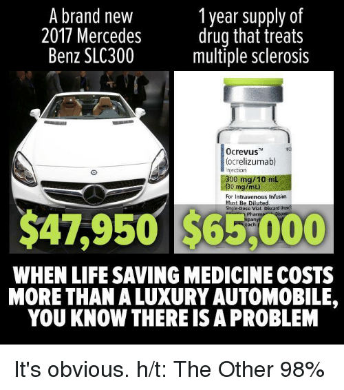 Life, Memes, and Mercedes: A brand nevw  2017 Mercedes  Benz SLC300  1 year supply df  drug that treats  multiple sclerosis  Ocrevus  (ocrelizumab)  njection  300 mq/10 mL  o mg/mt  For Intravenous Infusion  Must Be Diluted  Singie-Dose Vial. Discard Un  Phar  $47,950 $65,000  ach  WHEN LIFE SAVING MEDICINE COSTS  MORE THAN A LUXURY AUTOMOBILE.  YOU KNOW THERE IS A PROBLEM It's obvious.   h/t: The Other 98%