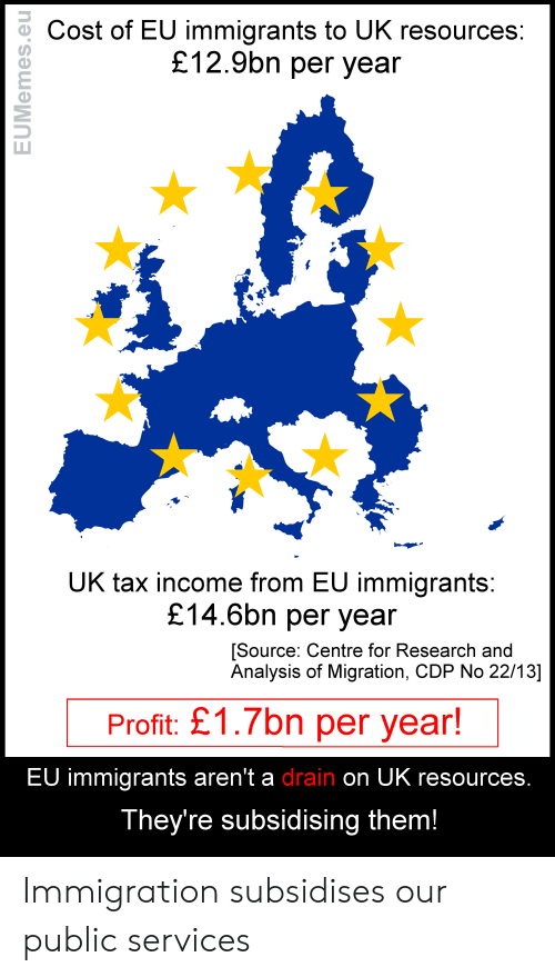 A Cost of EU Immigrants to UK Resources £129bn Per Year UK