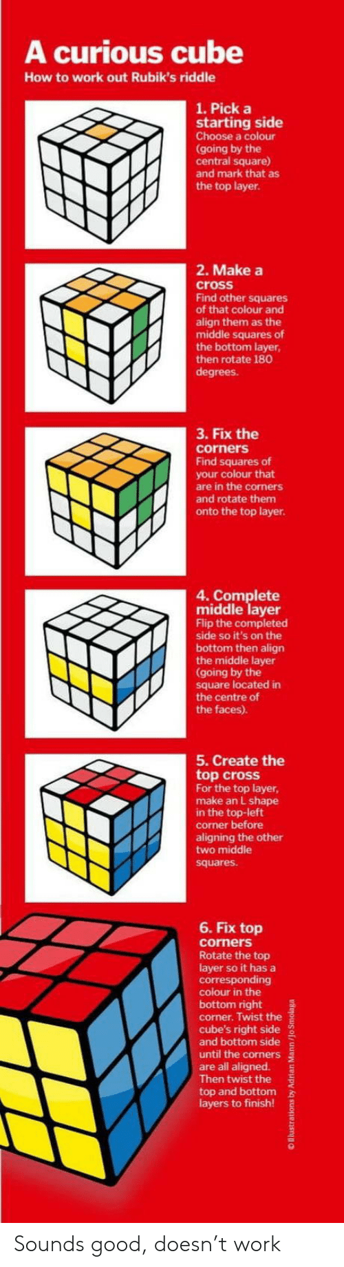 Work, Cross, and Good: A curious cube  How to work out Rubik's riddle  1. Pick a  starting side  Choose a colour  going by the  central square)  and mark that as  the top layer.  2. Make a  cross  Find other squares  of that colour and  align them as the  middle squares of  the bottom layer  then rotate 180  3. Fix the  corners  Find squares of  your colour that  are in the corners  and rotate them  onto the top layer  4. Complete  middle layer  Flip the completed  side so it's on the  bottom then align  the middle layer  (going by the  square located in  the centre of  the faces).  5. Create the  top cross  For the top layer,  make an L shape  in the top-left  corner before  aligning the other  two middle  squares  6. Fix top  corners  Rotate the top  layer so it has a  corresponding  colour in the  bottom right  corner. Twist the  cube's right side  and bottom side E  until the corners  are all aligned.  Then twist the  top and bottom  layers to finish!  2 Sounds good, doesn't work
