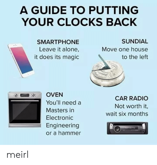Being Alone, Radio, and House: A GUIDE TO PUTTING  YOUR CLOCKS BACK  SUNDIAL  SMARTPHONE  Leave it alone,  Move one house  it does its magic  to the left  OVEN  CAR RADIO  You'll need a  Not worth it,  Masters in  wait six months  Electronic  Engineering  or a hammer meirl