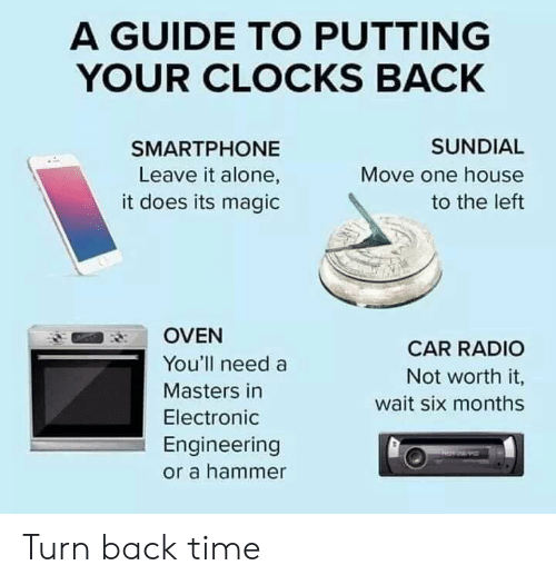 Being Alone, Radio, and House: A GUIDE TO PUTTING  YOUR CLOCKS BACK  SUNDIAL  SMARTPHONE  Move one house  Leave it alone,  it does its magic  to the left  OVEN  CAR RADIO  You'll need a  Not worth it,  Masters in  wait six month:s  Electronic  Engineering  or a hammer Turn back time