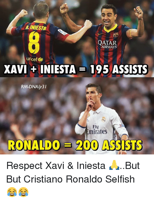 Bailey Jay, Cristiano Ronaldo, and Memes: A. INIESTA  QATAR  AIRWAYS  uricef  XAVI + INIESTA = 195 ASSISTS  RM-DNAljr3I  Fly  mirates  RONALDO = 200 ASSISTS Respect Xavi & Iniesta 🙏..But But Cristiano Ronaldo Selfish 😂😂
