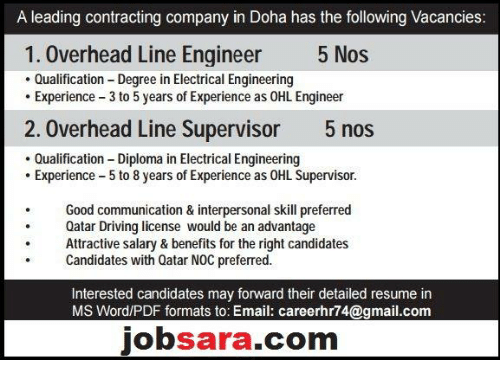 A Leading Contracting Company in Doha Has the Following Vacancies 1