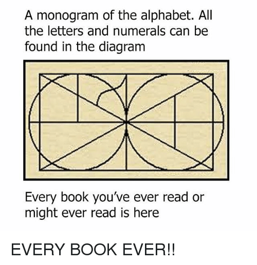 A monogram of the alphabet all the letters and numerals can be found memes alphabet and diagram a monogram of the alphabet all the letters ccuart Images