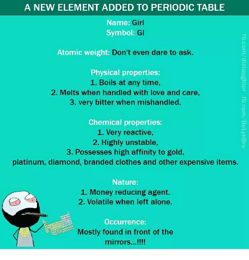 A new element added to periodic table girl name gi symbol atomic memes and periodic table a new element added to periodic table girl urtaz Gallery