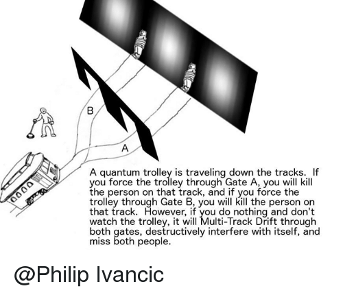 Travel, Watch, and Watches: A quantum trolley is traveling down the tracks. If  you force the trolley through Gate A, you will kill  the person on that track, and if you force the  trolley through Gate B, you will kill the person on  that track. However, if you do nothing and don't  watch the trolley, it will Multi-Track Drift through  both gates, destructively interfere with itself, and  miss both people. @Philip Ivancic