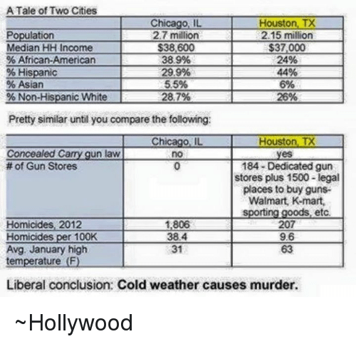a tale of two cities conclusion