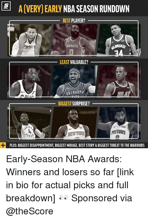 Nba, Best, and Link: A(VERY)EARLY NBASEASON RUNDOWN  BEST PLAYER?  OCKETS  34  LEAST VALUABLE?  OKLAHOM  BIGGEST SURPRISE?  PISTONS  CED  PLUS: BIGGEST DISAPPOINTMENT, BIGGEST MIRAGE, BEST STORY &BIGGEST THREAT TO THE WARRIORS Early-Season NBA Awards: Winners and losers so far [link in bio for actual picks and full breakdown] 👀 Sponsored via @theScore