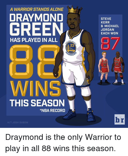 innovative design 186f6 4751c A WARRIOR STANDS ALONE DRAYMOND GREEN HAS PLAYED IN ALL DEN ...