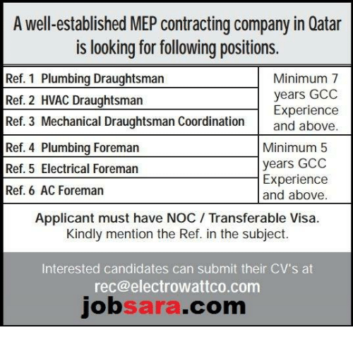 A Well-Established MEP Contracting Company in Qatar Is