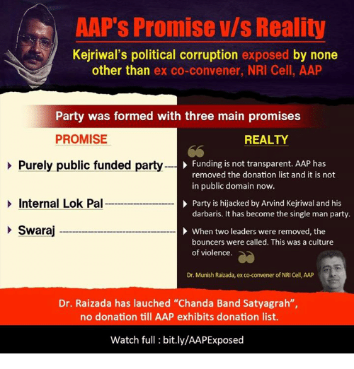 "Memes, Transparent, and International: AAP's Promise Vls Reality  Kejriwal's political corruption exposed by none  other than  ex co-convener, NRI Cell, AAP  Party was formed with three main promises  PROMISE  REALTY  Funding is not transparent. AAP has  Purely public funded party  removed the donation list and it is not  in public domain now.  Internal Lok Pal  Party is hijacked by Arvind Kejriwal and his  darbaris. It has become the single man party.  Swaraj  When two leaders were removed, the  bouncers were called. This was a culture  of violence.  Dr. Munish Raizada, ex co-convener of NRI Cell, AAP  Dr. Raizada has lauched ""Chanda Band Satyagrah""  no donation till AAP exhibits donation list.  Watch full bit.ly/AAPExposed"