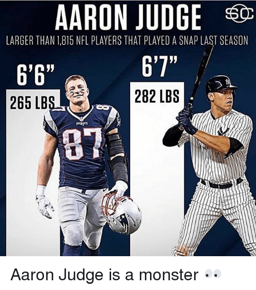 """Memes, Monster, and Nfl: AARON JUDGE  LARGER THAN 1,815 NFL PLAYERS THAT PLAYED A SNAP LAST SEASON  6'7""""  6'6""""  265 LBS  282 LBS Aaron Judge is a monster 👀"""