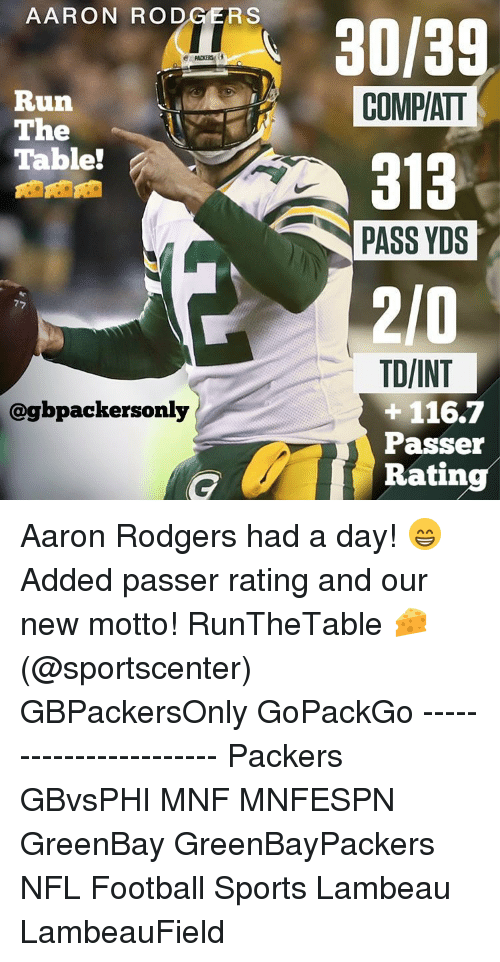 aaron rodgers 30 3 run compatt the table a 313 pass 7585368 ✅ 25 best memes about elliot rodgers elliot rodgers memes