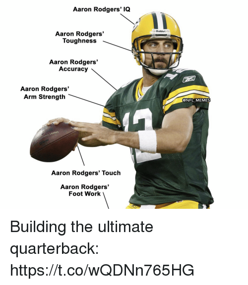 Aaron Rodgers, Football, and Memes: Aaron Rodgers' IQ  Ridde  Aaron Rodgers  Toughness  Aaron Rodgers'  Accuracy  Aaron Rodgers'  Arm Strength  @NFL MEMES  LEAGUE  Aaron Rodgers' Touch  Aaron Rodgers'  Foot Work Building the ultimate quarterback: https://t.co/wQDNn765HG